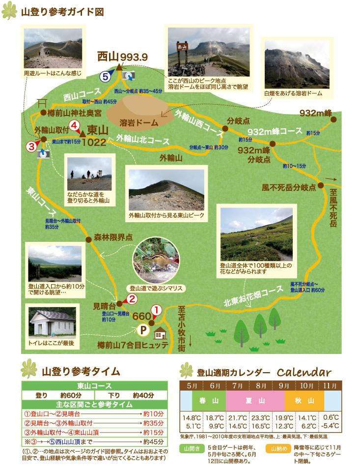 tarumae_guide
